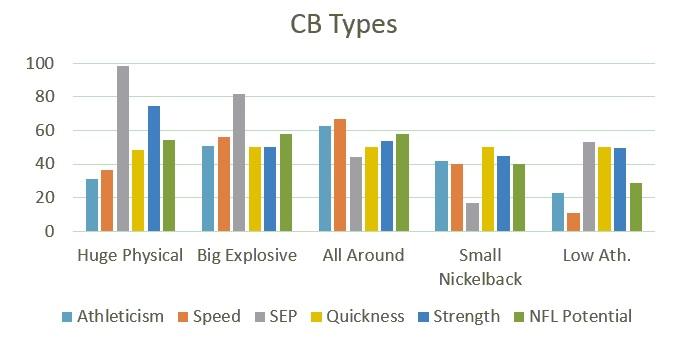 b4_cb_groups