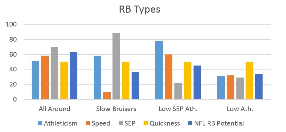 rb_types